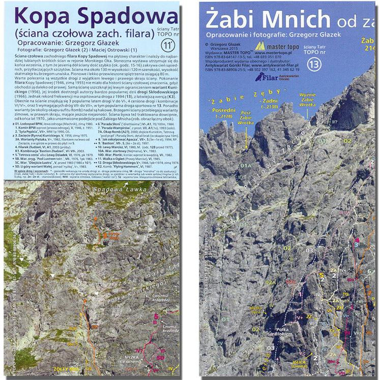 Kopa Spadowa/Żabi Mnich (składana)
