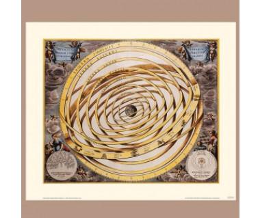 Orbity planet otaczających Ziemię wg Ptolemeusza, 1660 r.