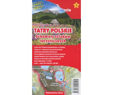 Tatry Polskie. Schematy szlaków turystycznych